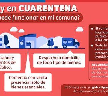 En Cuarentena, ¿qué puede funcionar?